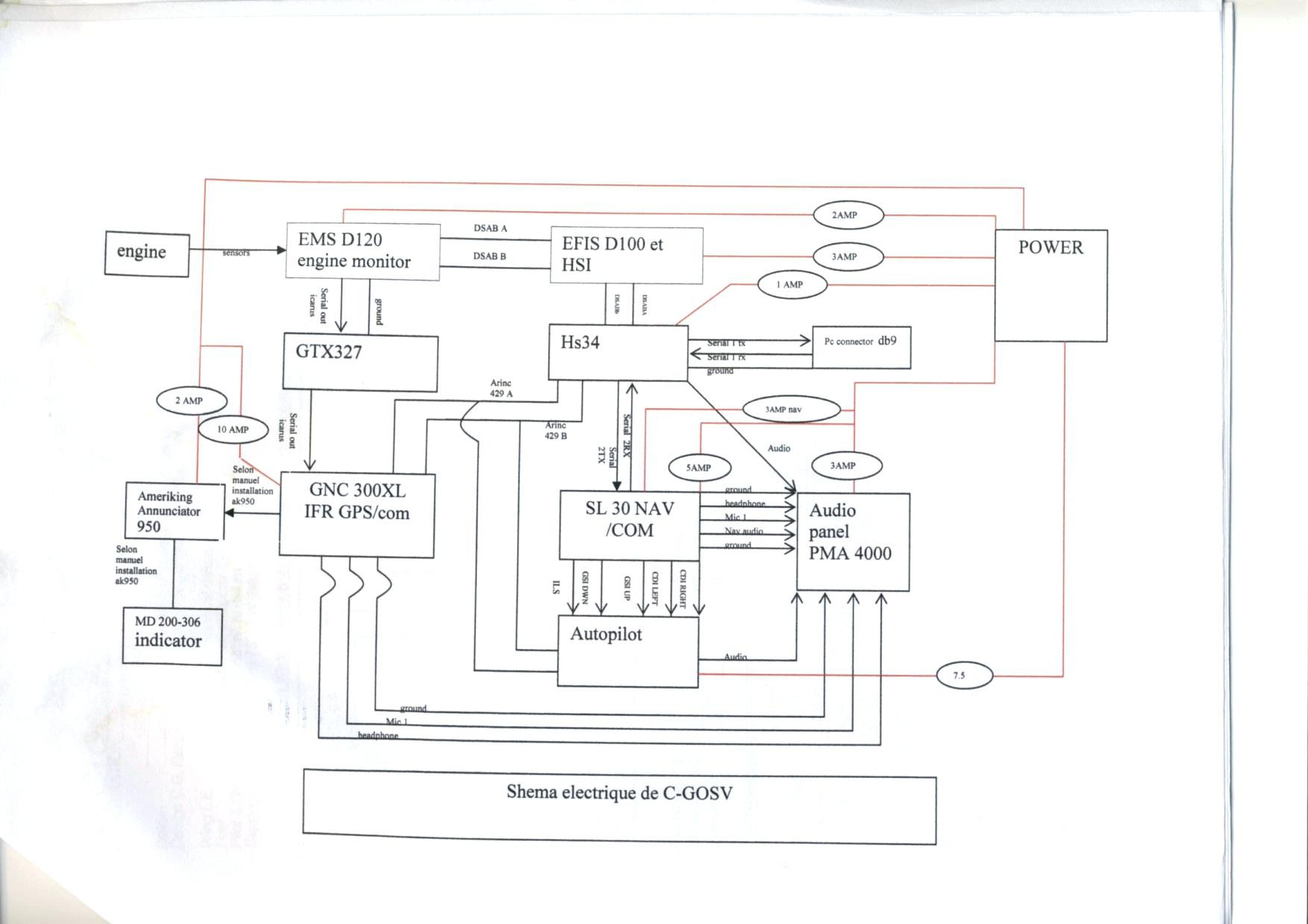 Garmin Gt21 Th Transducer Wire Diagram - Wiring Diagram Database on garmin speedometer, garmin 3010c wiring, atx connector diagram, data mapping diagram, garmin network cable wiring, garmin sensor, garmin usb wiring,