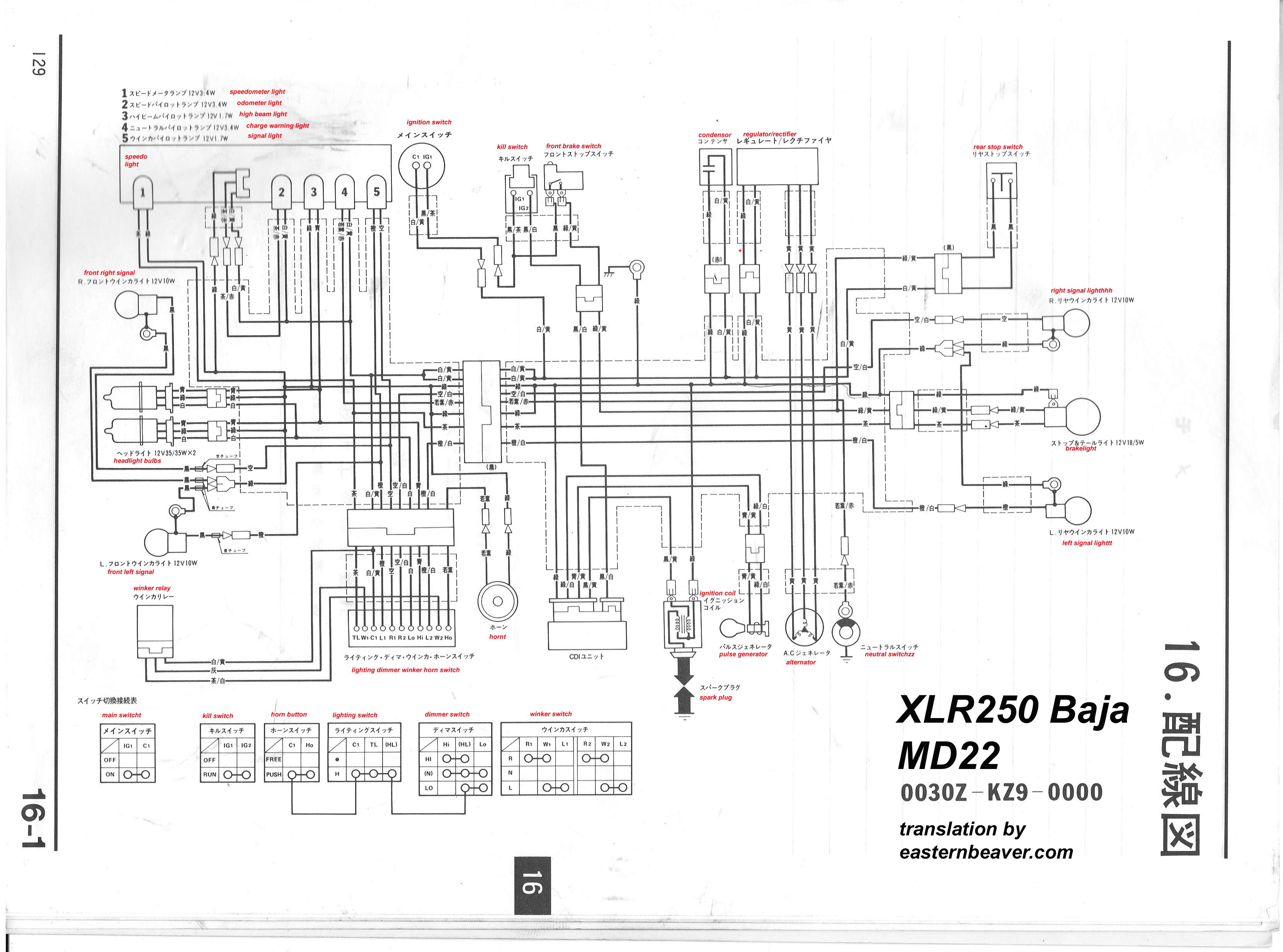 honda xr 250 wiring diagram
