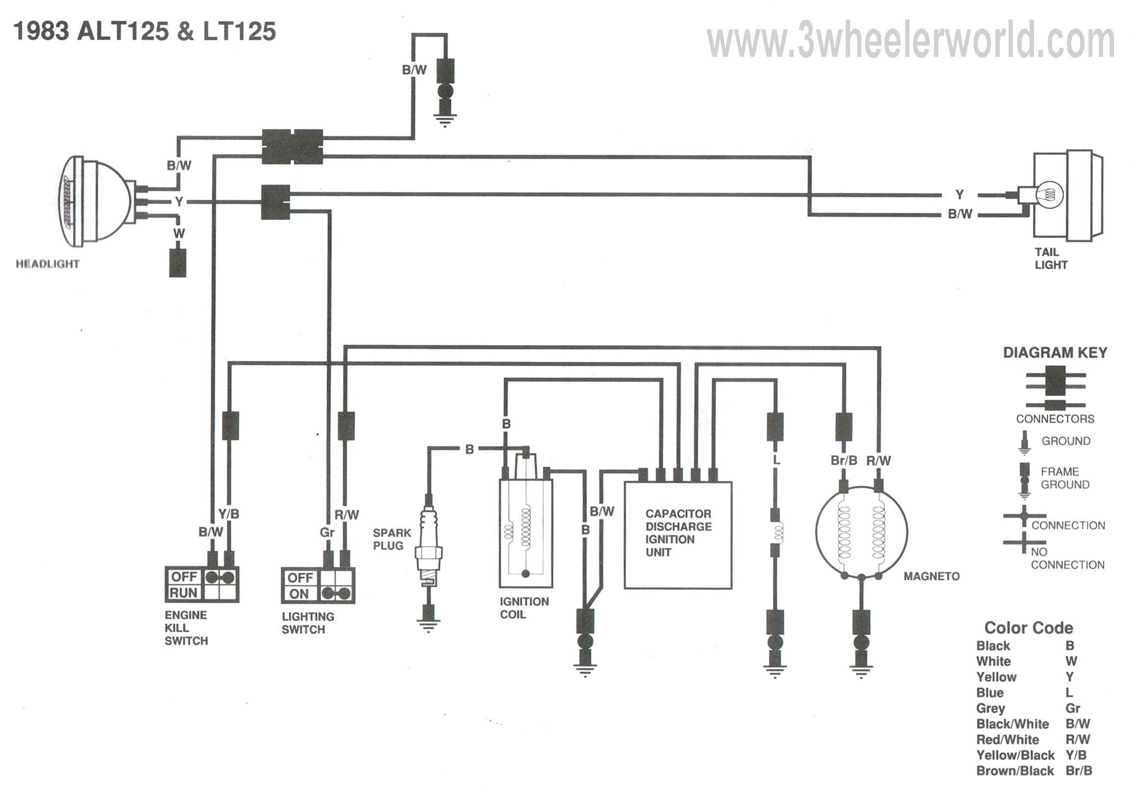 Aprilia Rs 50 Wiring Diagram Explained Diagrams Yz 125 Engine 2000 Rs50 Yz125 Swap Mx