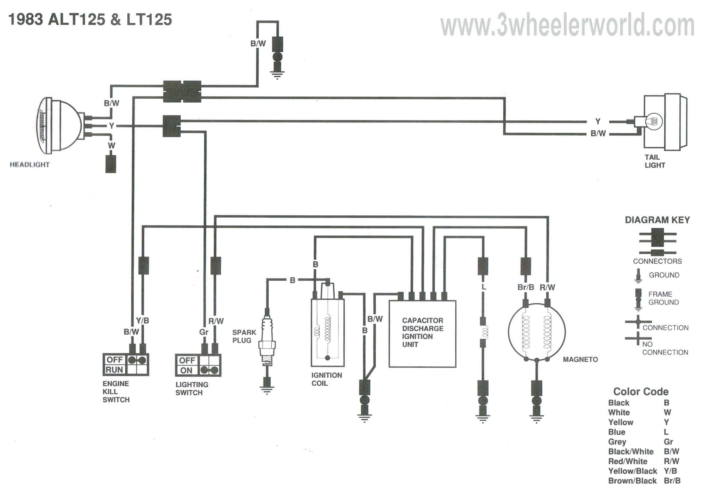 Aprilia 125 Wiring Diagram Electrical Diagrams Charging System And Main Power Supply Circuit Ndash 2006 Rs125 Rs Schematics Motorcycles Source