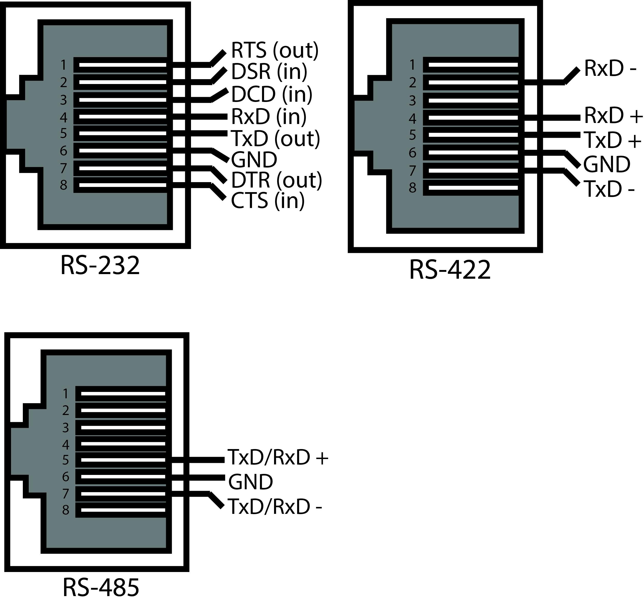 modbus wiring diagram wiring diagram postwrg 1178] rs485 wiring harness modbus wiring diagram source rs 485