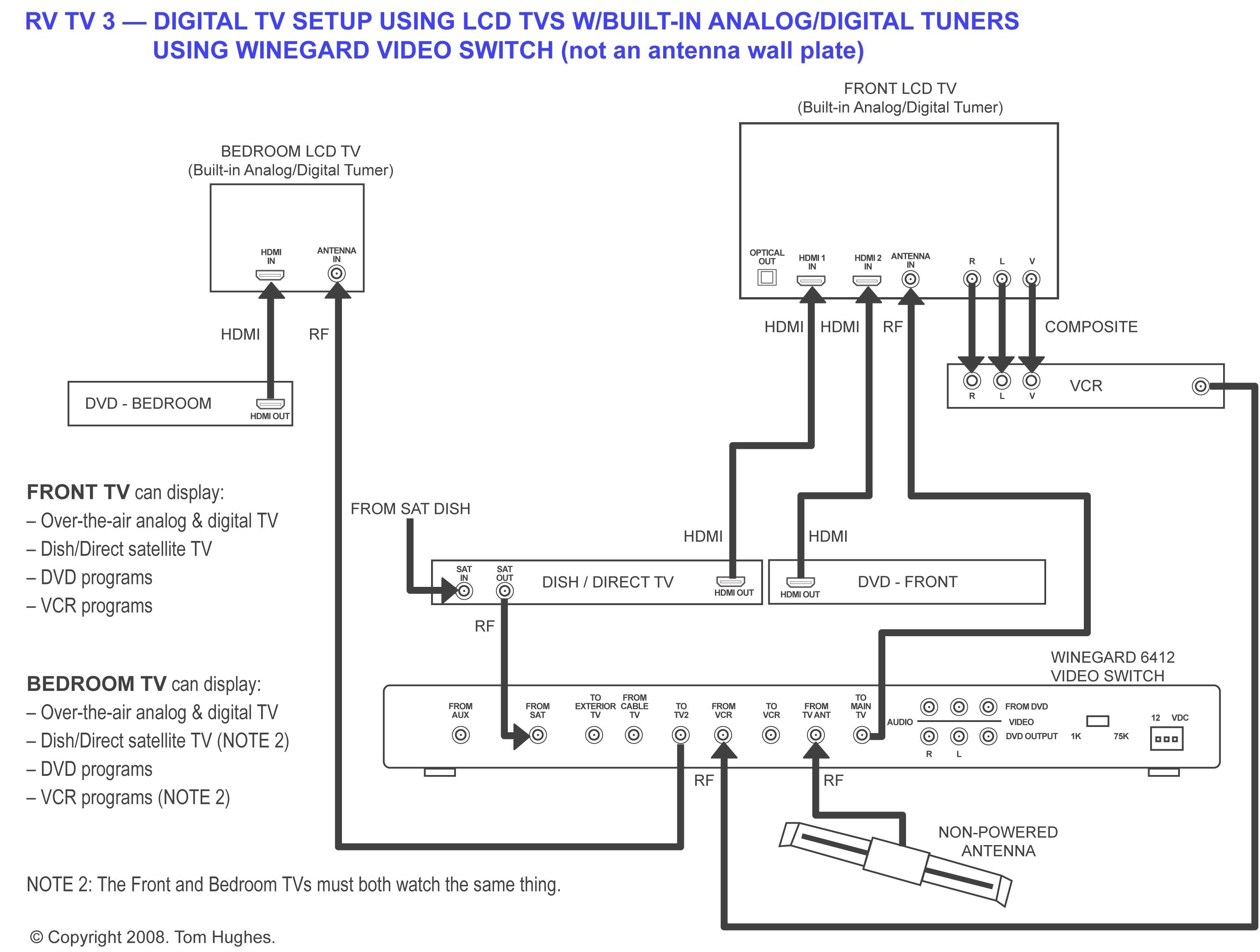 dish 722 receiver wiring diagram for 2 televisions