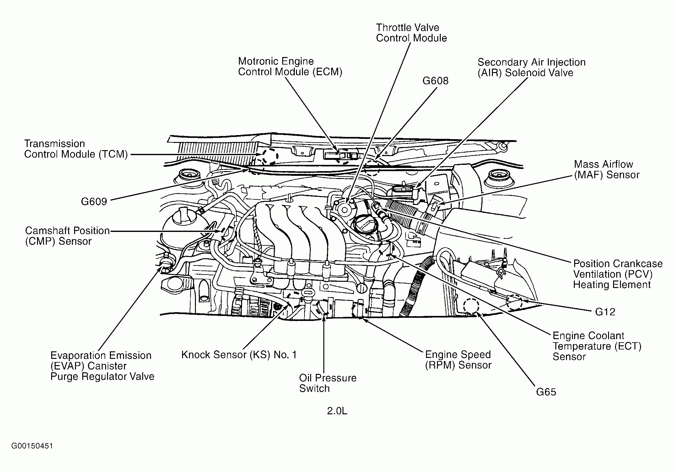 98 vw jetta engine diagram