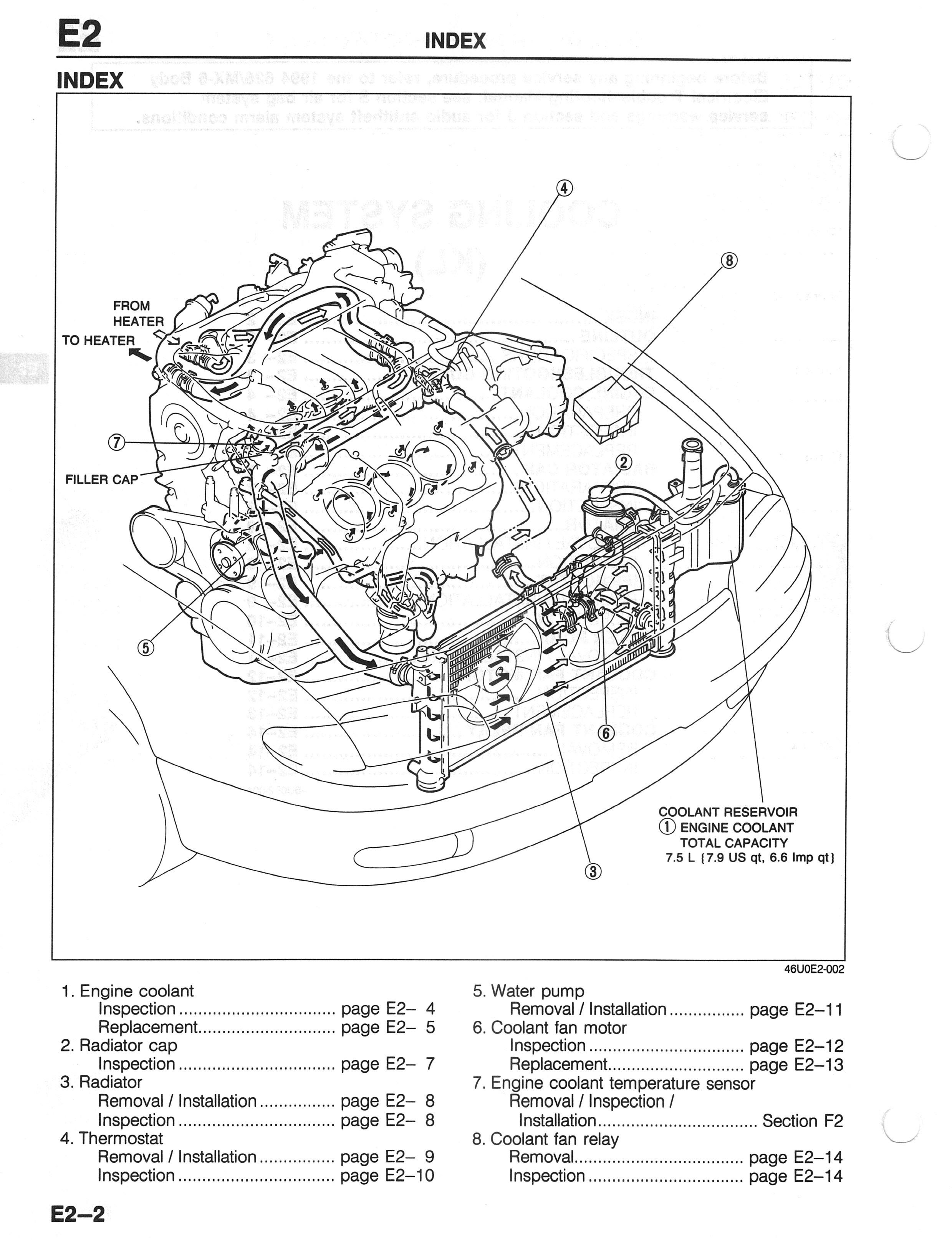 2003 Mazda 6 Keyless Wiring Diagrams. 2008 mazda 3 bose