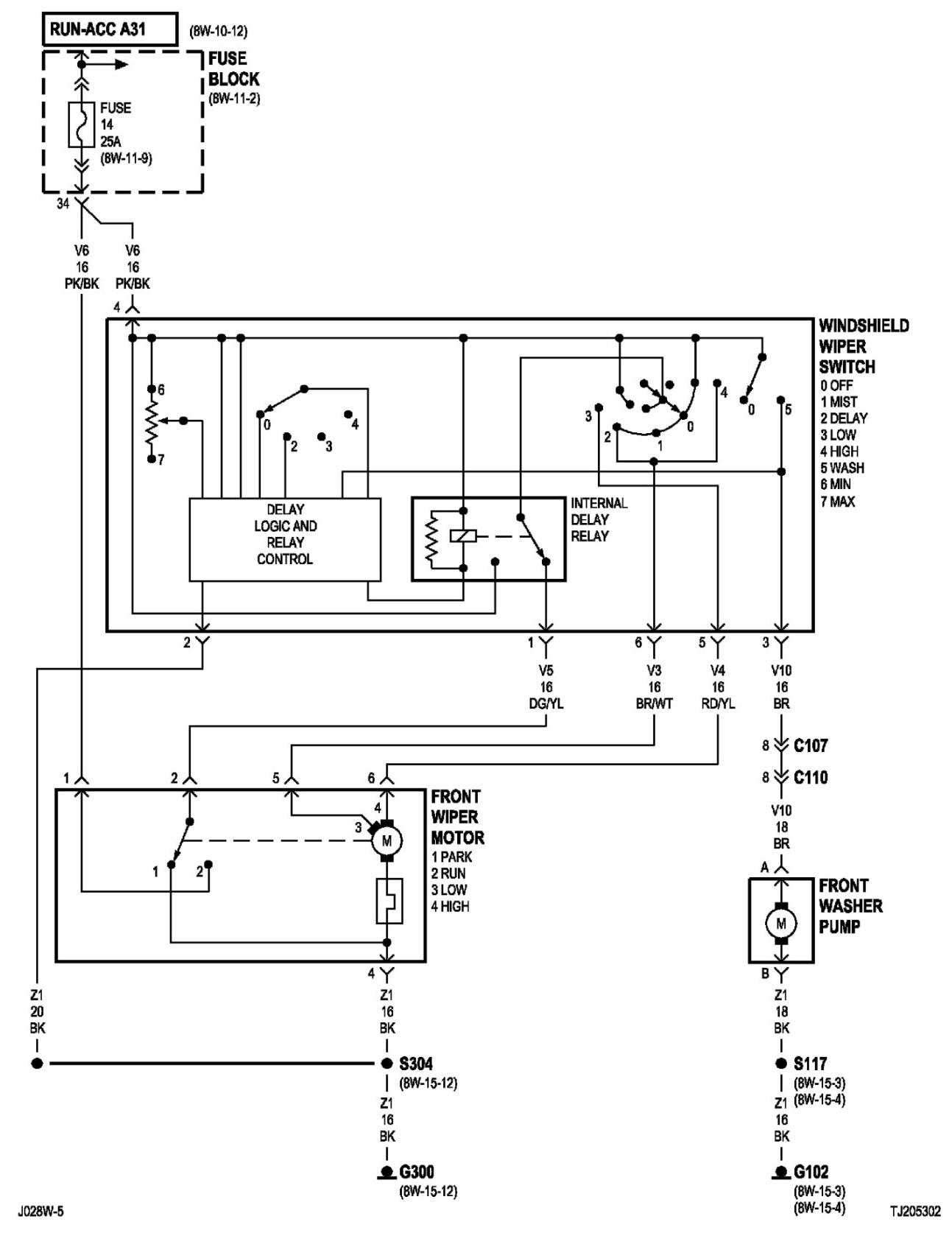 2008 jeep compass radio wiring diagram