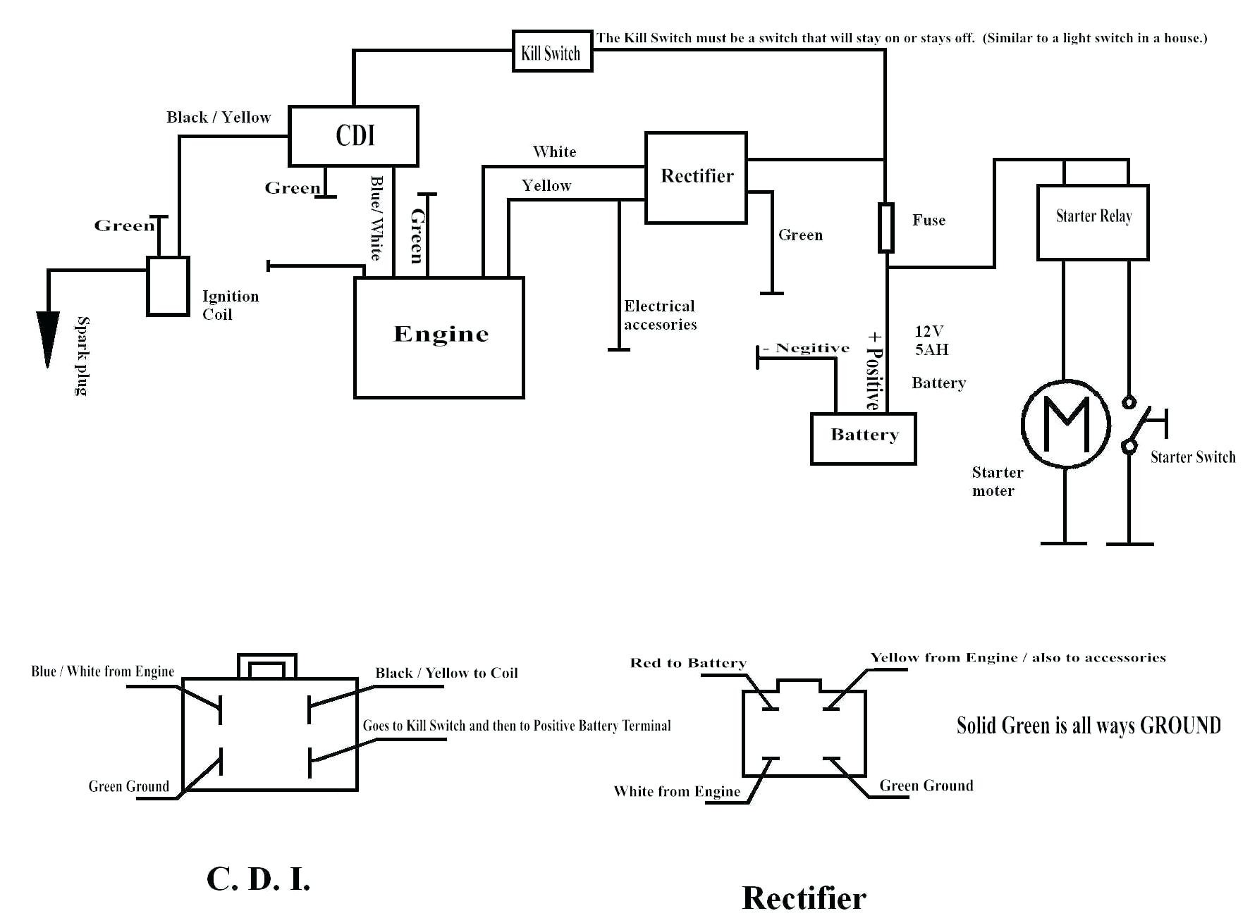 X1 Pocket Bike Wiring Harness - Wiring Diagram Third Level on