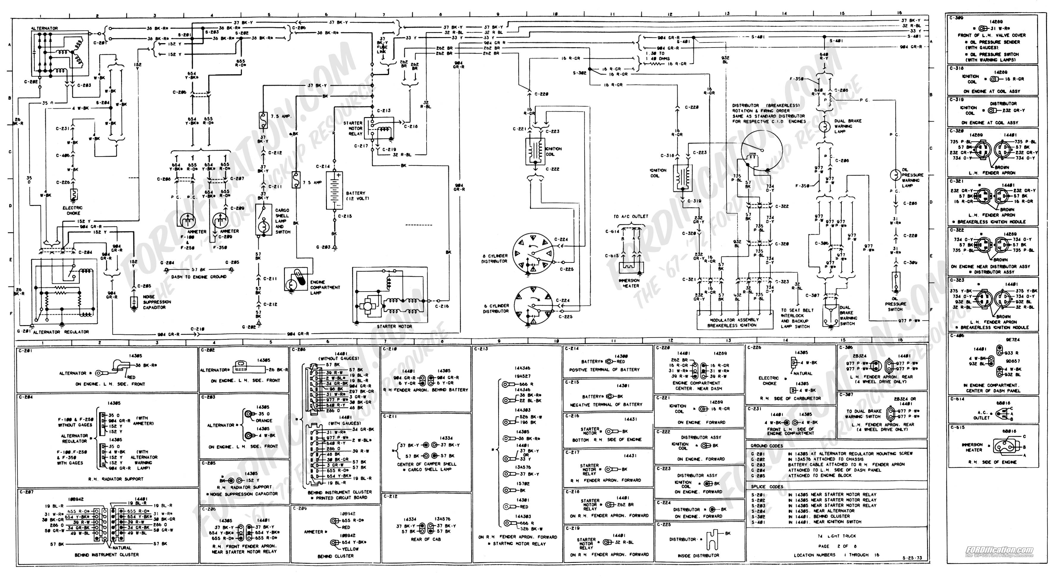 1973 ford f100 wiring harness diagram wiring diagram