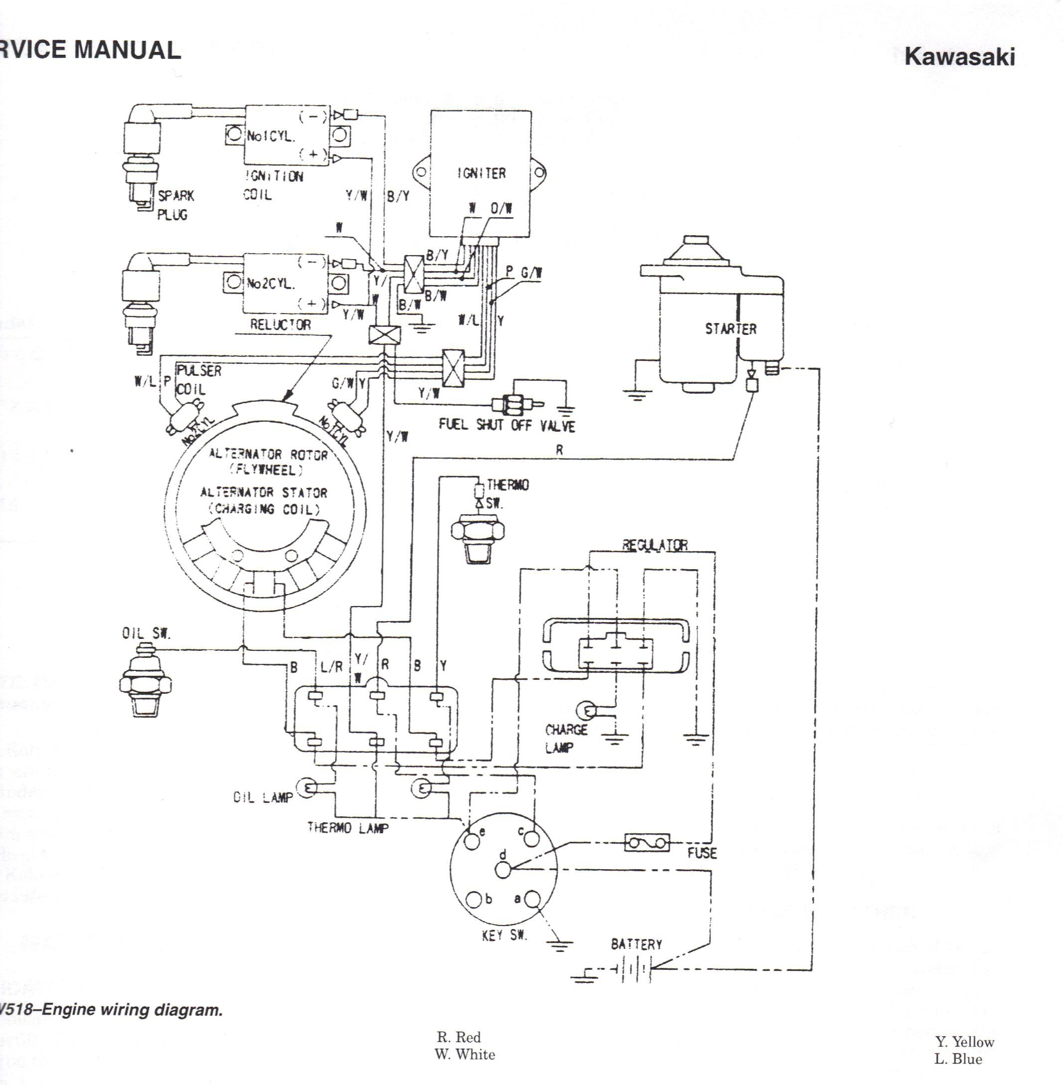 free kawasaki loader wiring diagrams