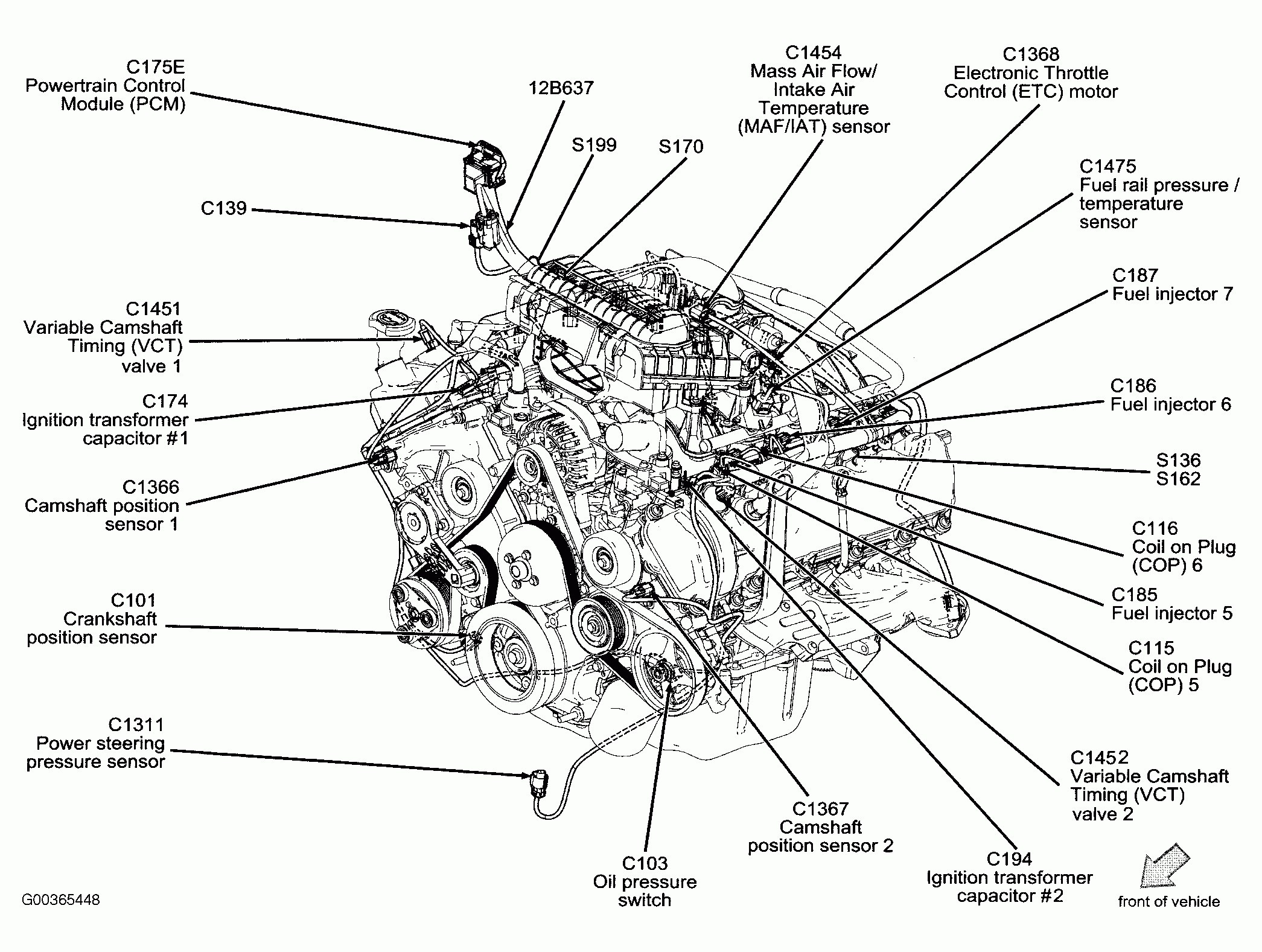 2000 Pontiac Montana Engine Diagram Belt Wiring Libraries Bonneville 3 8 Parts Diagramspontiac Schematic
