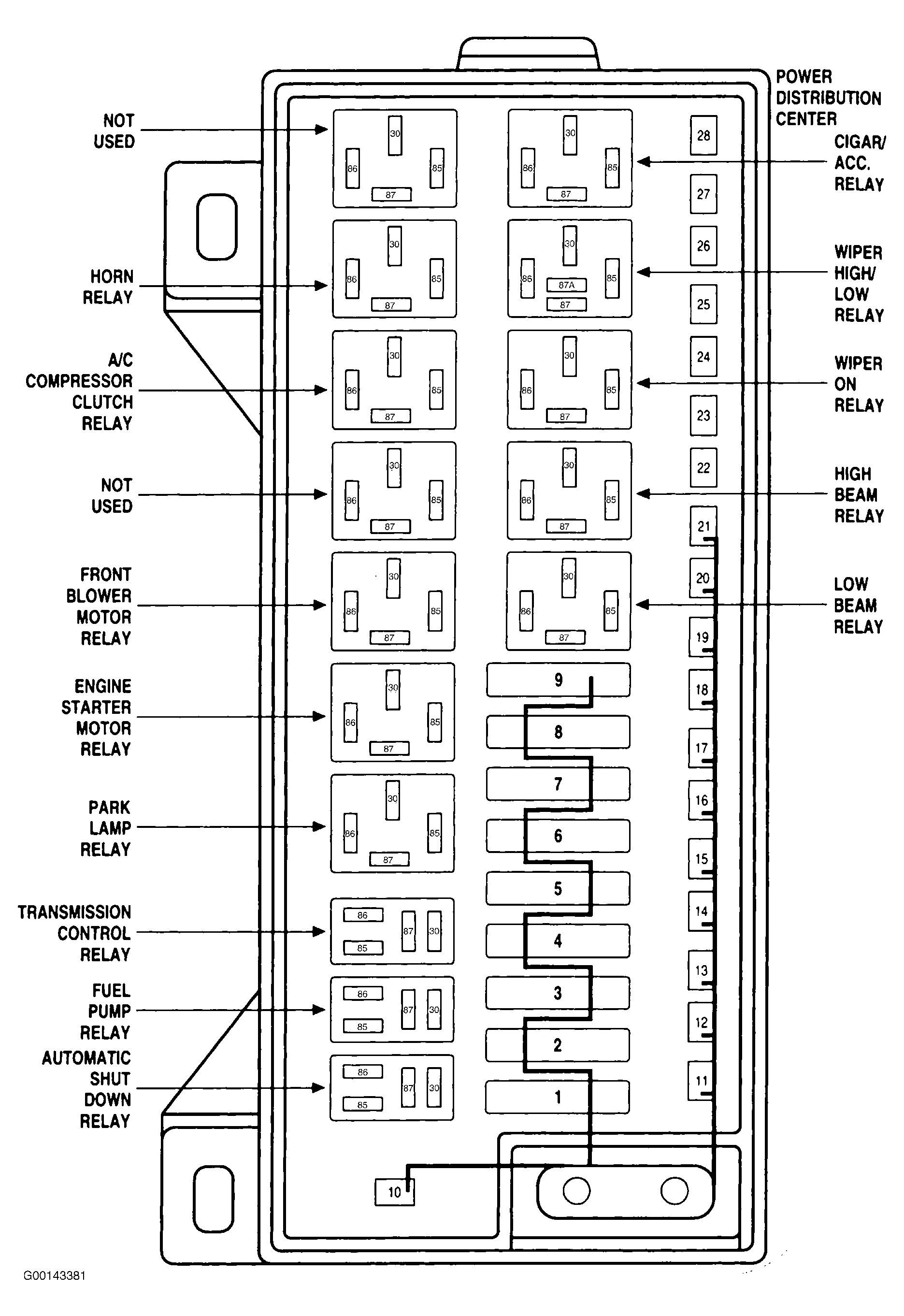 1999 mazda 626 fuse box diagram photograph