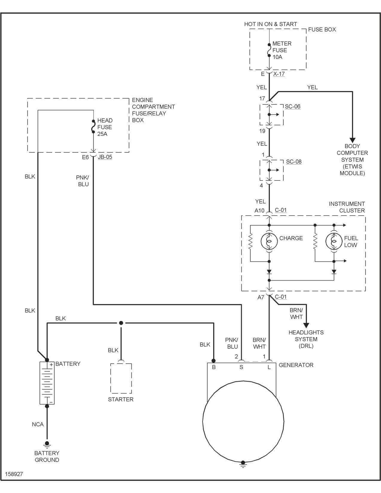 2005 kia sedona alternator wiring