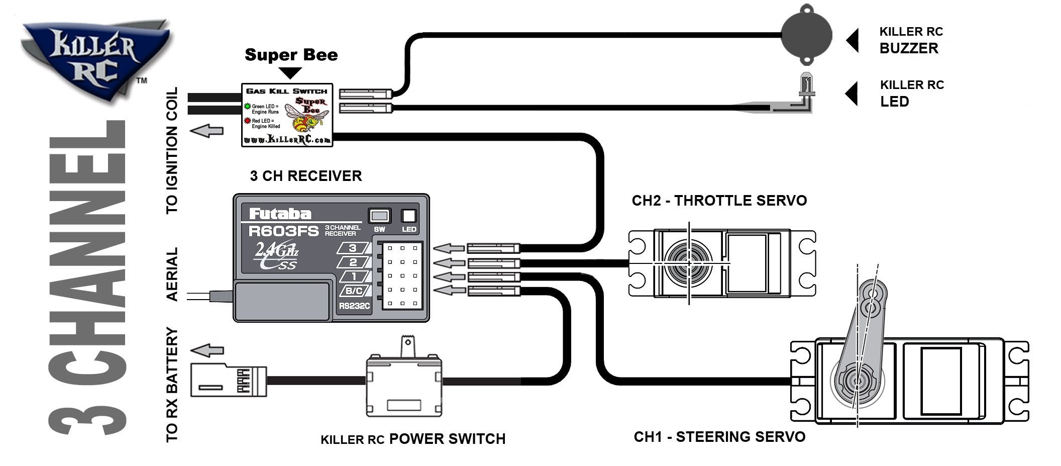 wiring a momentary kill switch