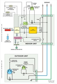 Bryant Heat Pump Wiring Diagram | My Wiring DIagram