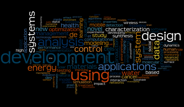 Projects Title Word Cloud 1