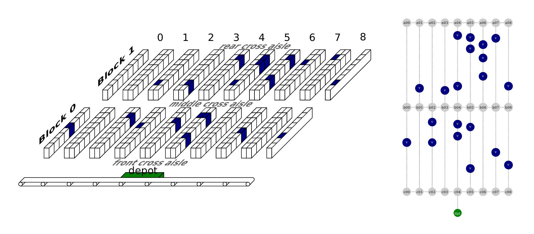 Ladder Schematics Auto Electrical Wiring Diagram R 2r Dac Circuit