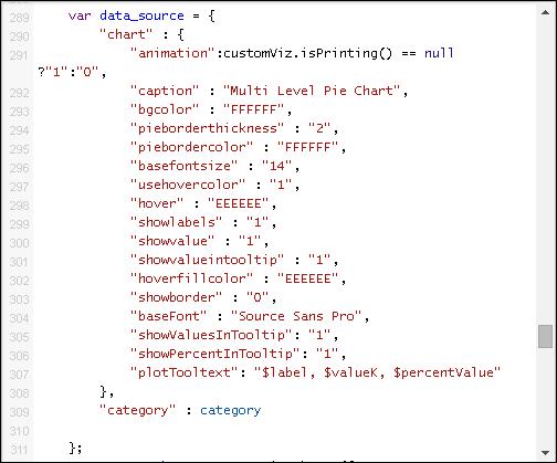 cv code html