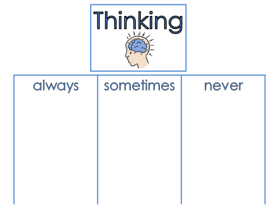 Thinking Graphic Organizer Find more at my blog.