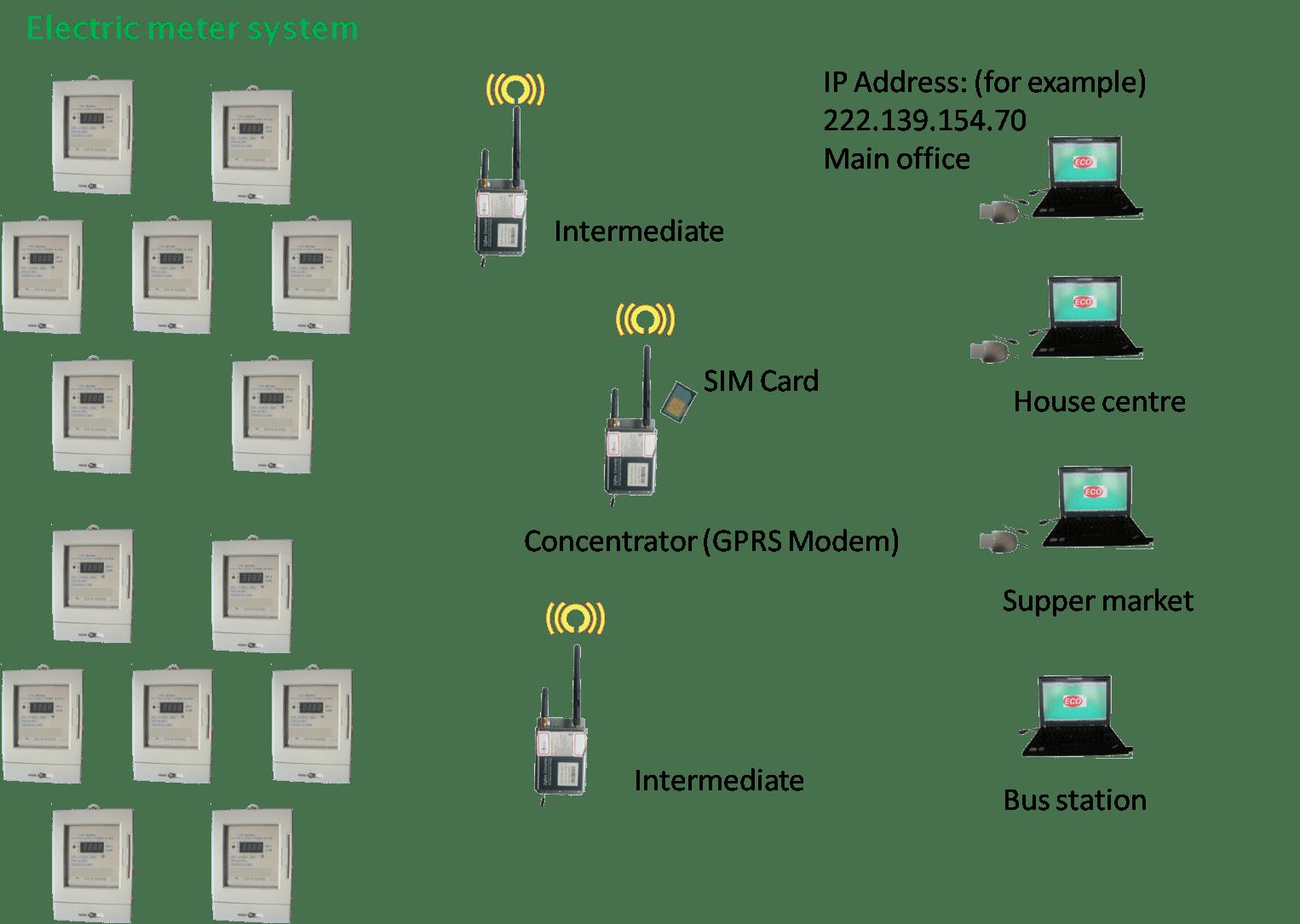 zigbee relay switch