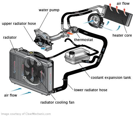 Racing-Sard-Competition-Adjustable-Fuel-Pressure-Regulator-Liquid-Gauge-for-Honda-Acura-for-all-car- Acura Express Parts