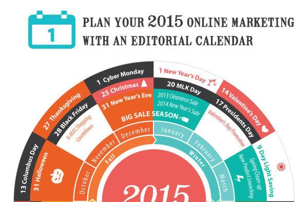 How to plan you 2015 online marketing using an editorial calendar