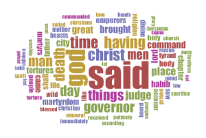 Word Cloud Voyant
