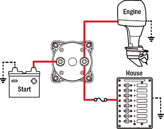 inboard boat wiring diagrams schematics