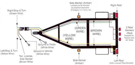 4 Wire Hitch Diagram - Wiring Data Diagram