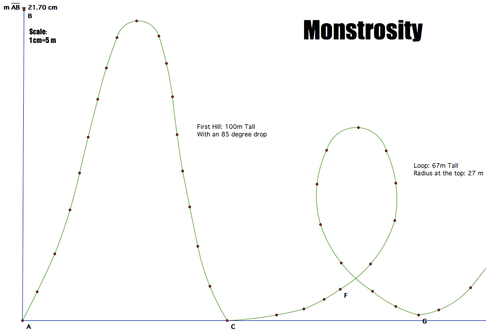 roller coaster diagram roller coaster diagram
