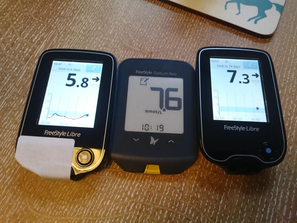 Abbott Freestyle Libre Freestyle Libre Really A Public Beta Diabettech Diabetes