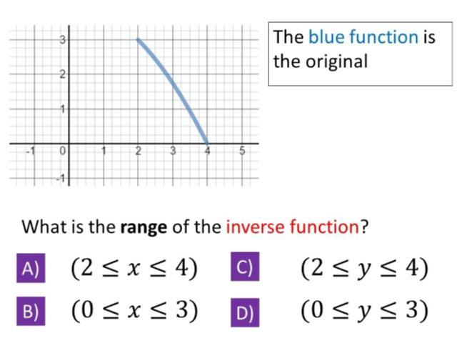 Question of the Week 8 Domain and Range of Inverse Functions - Mr