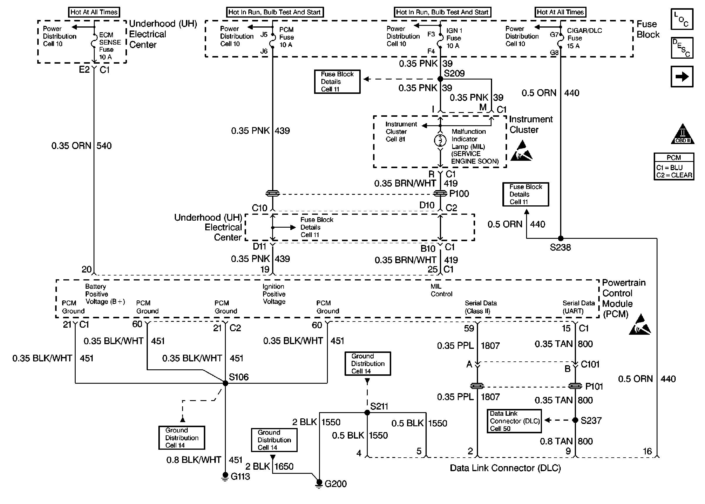 1997 chevy venture fuse box diagram