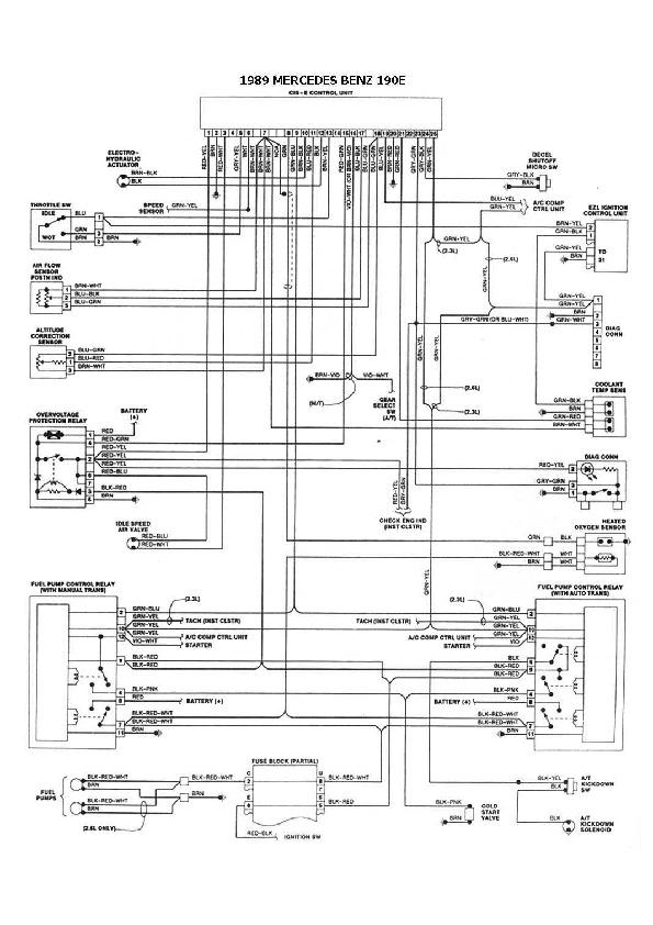 mercedes c36 Diagrama del motor