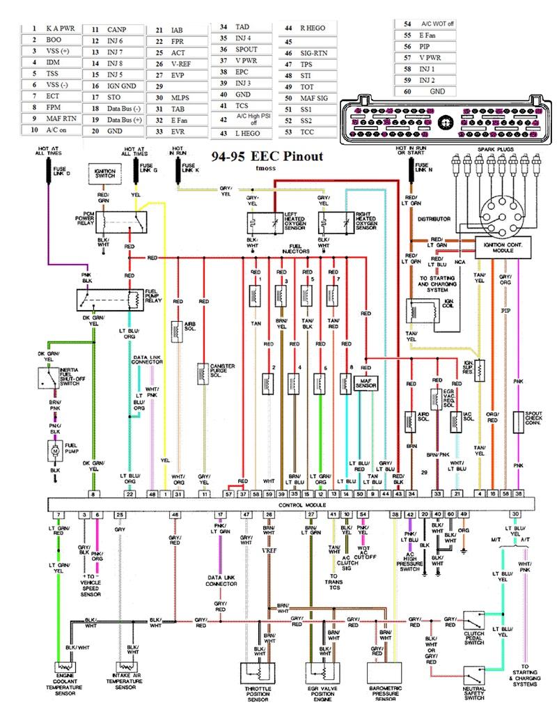 Mustang Mach 460 Wiring Diagram