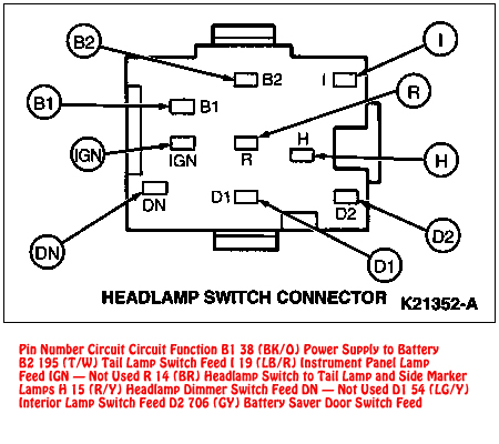 Ford Explorer Headlight Switch Wiring Diagram Wiring Schematic Diagram