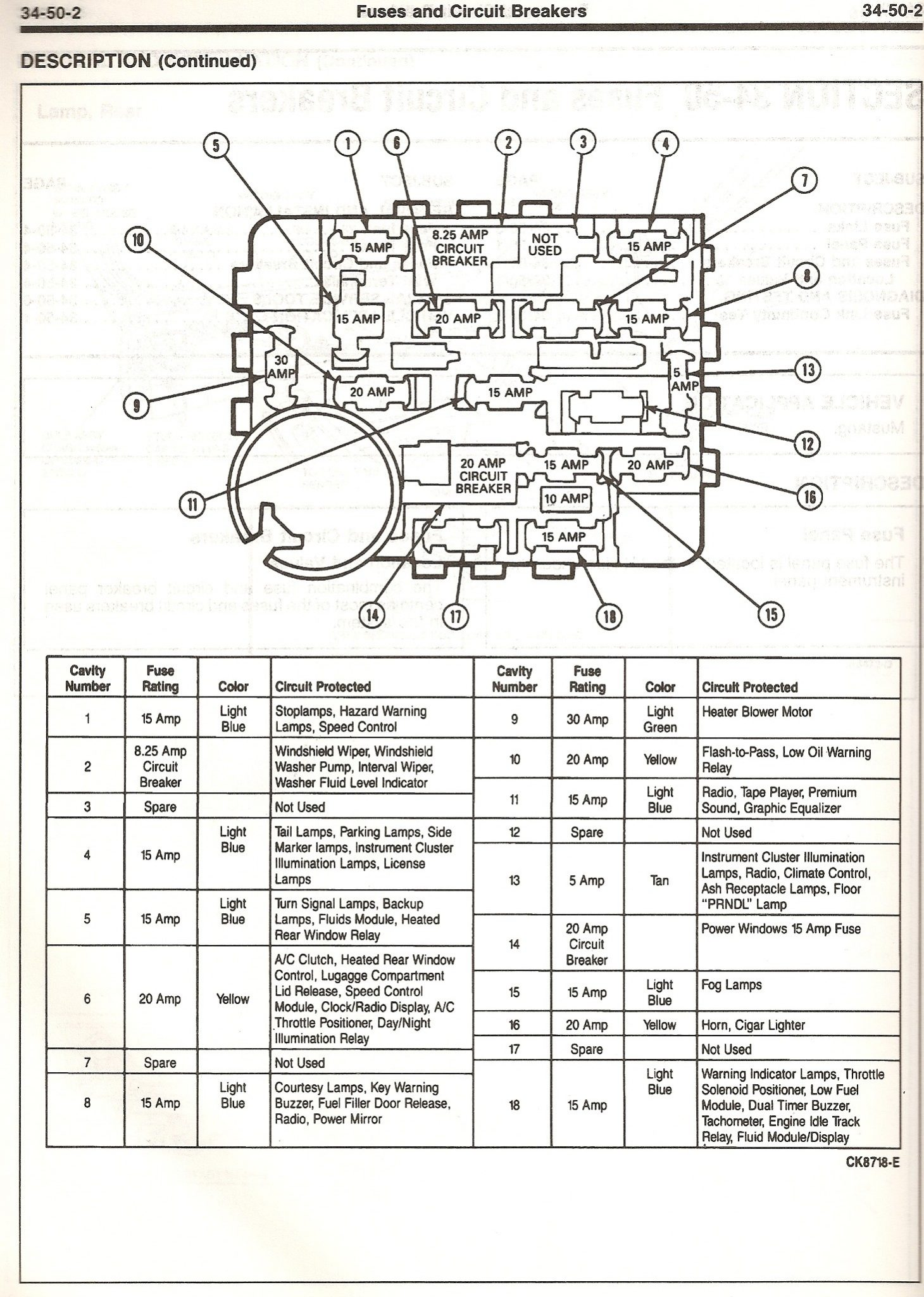 90 mustang fuse box diagram