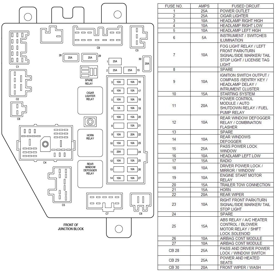 97 jeep grand cherokee laredo ignition switch fuse box diagram