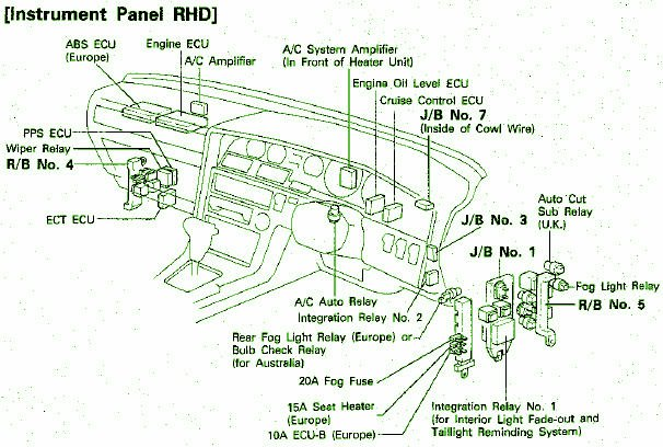 1987 toyota camry fuse box diagram wiring schematic