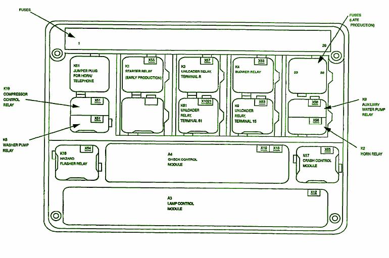 e34 fuse diagram