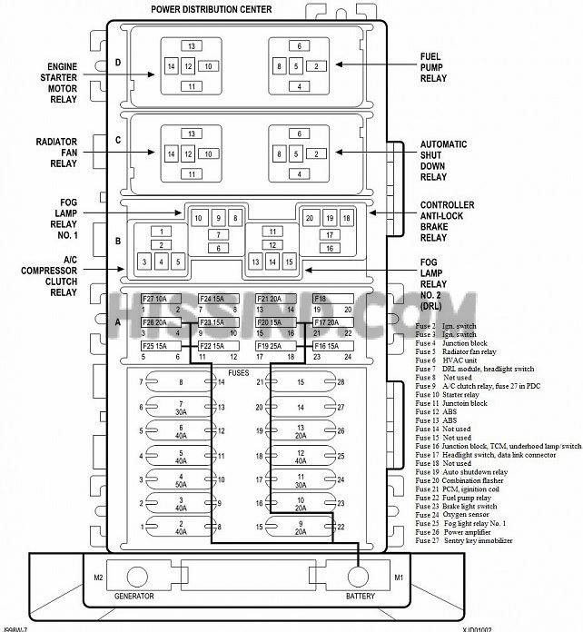 1999 dodge ram interior fuse box diagram