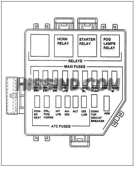 1997 ford mustang fuse box diagram