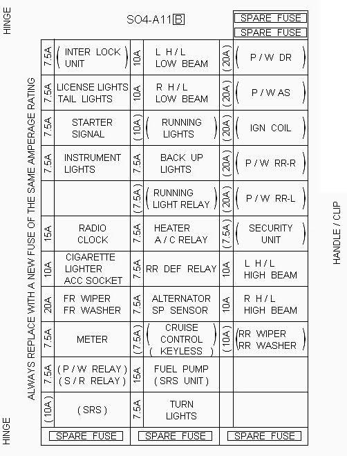 Dodge Ram 1500 52l Fuel System Fuse Box Diagram 300x201 96 Dodge Ram