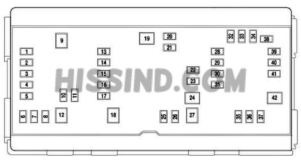 Fuse Box 2007 Dodge 3500 Wiring Diagram
