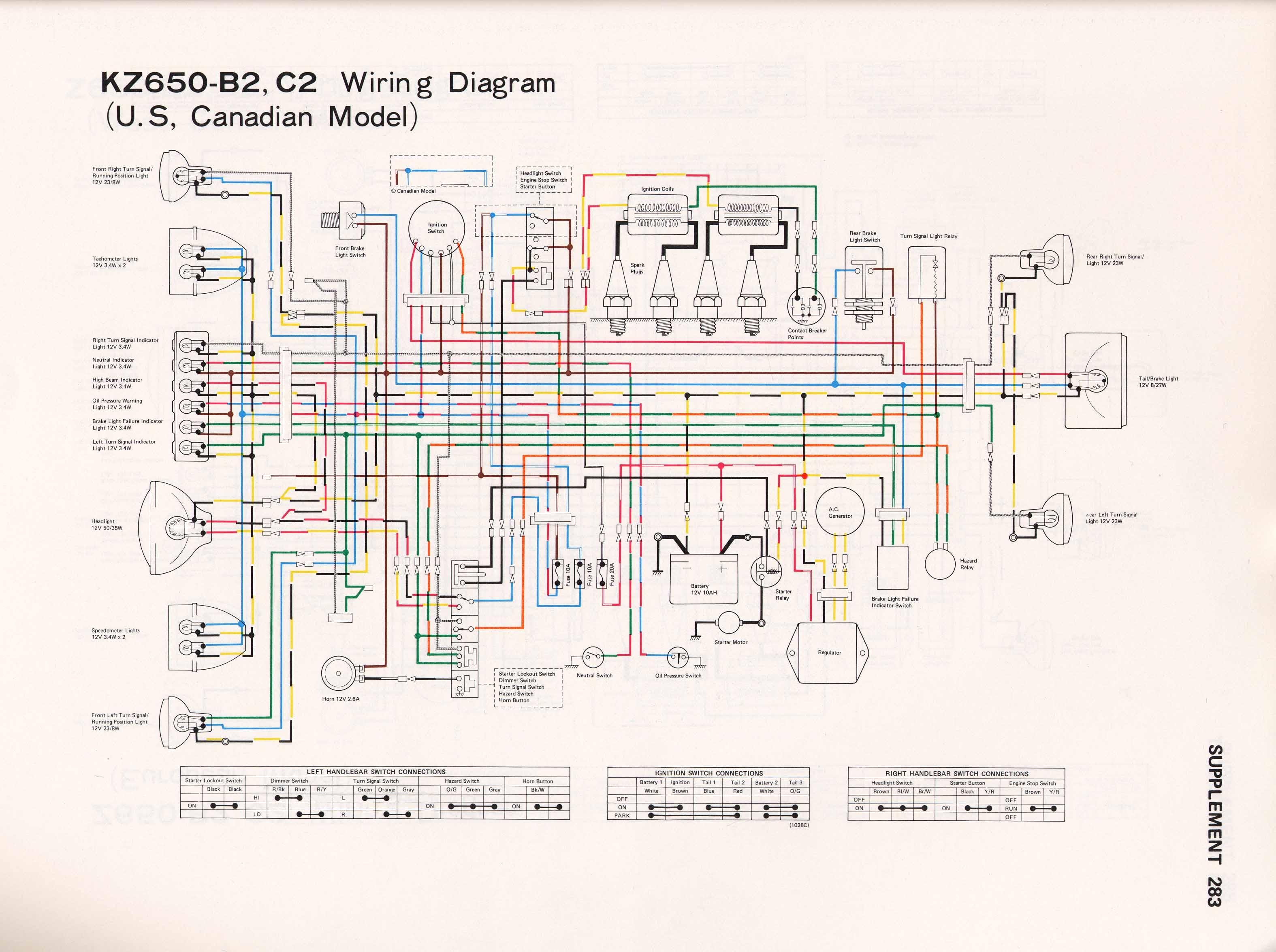 77 kz650 wiring diagram