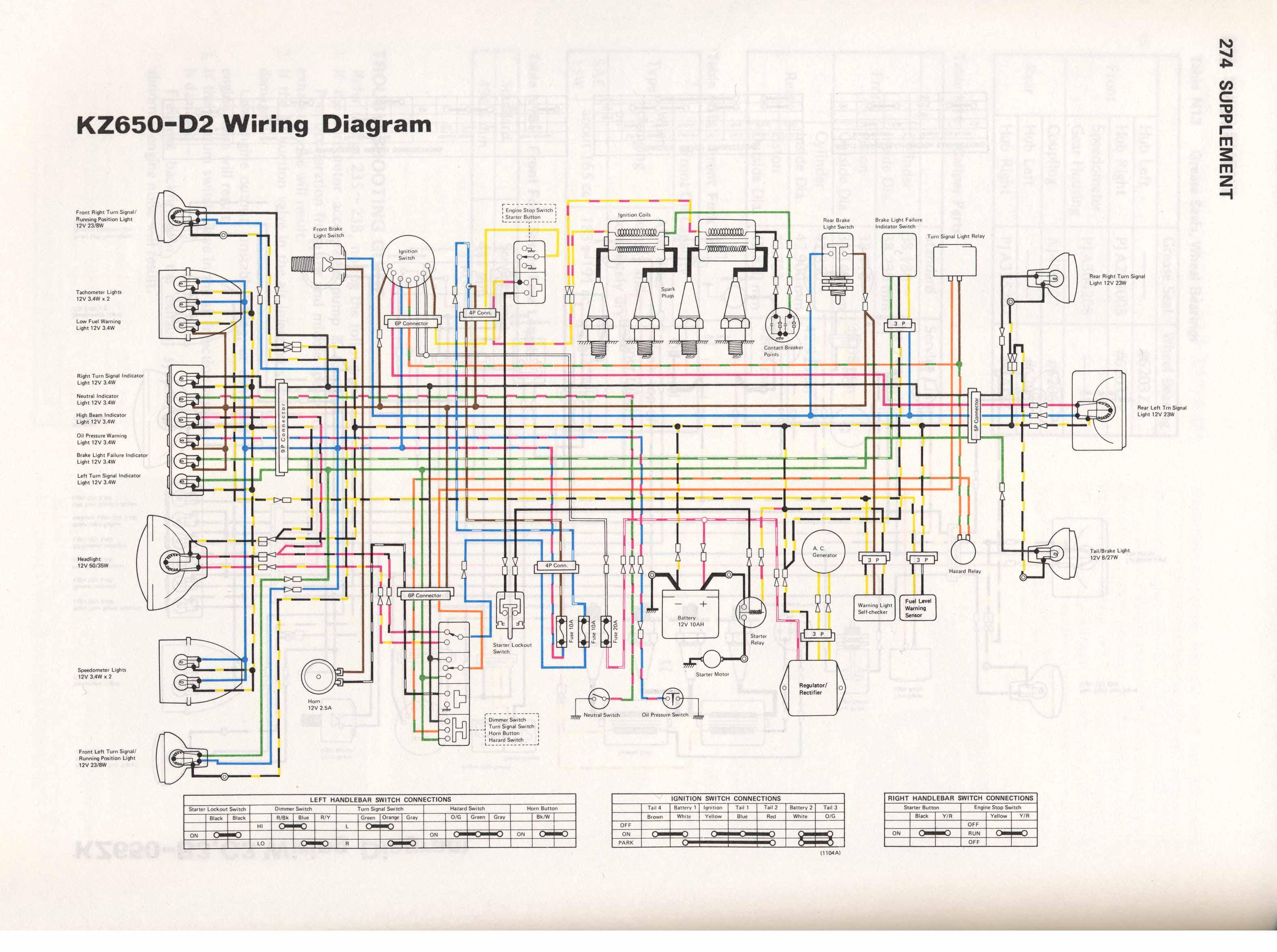 kz650 wiring diagram