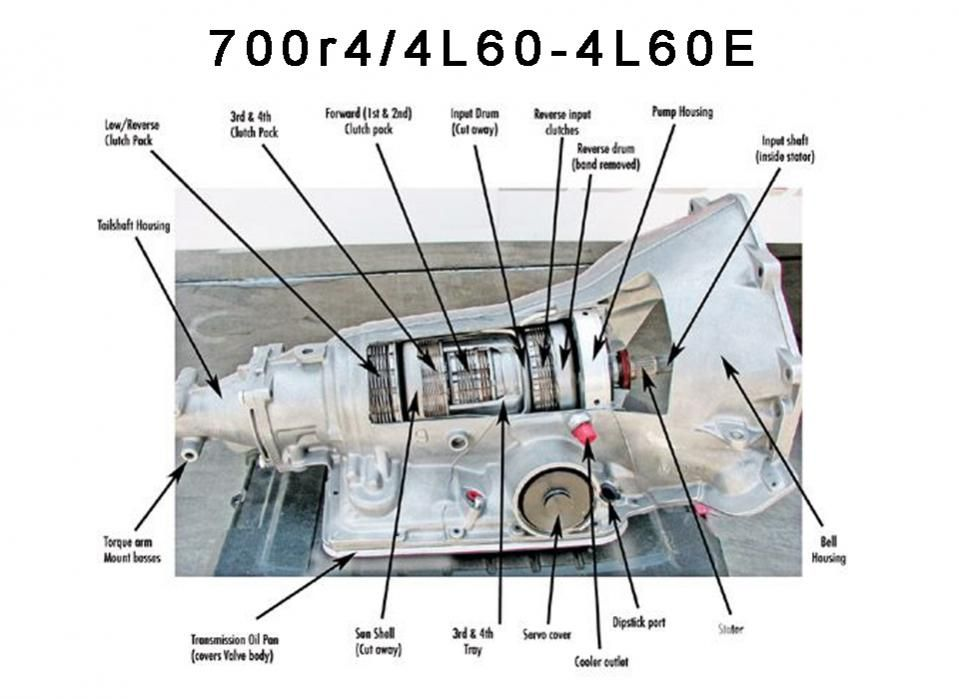 Turbo 400 Transmission Wiring Diagram Electrical Circuit