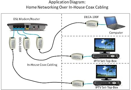 Coaxial Wiring Diagram House Index listing of wiring diagrams