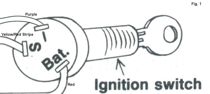 boat ignition wiring