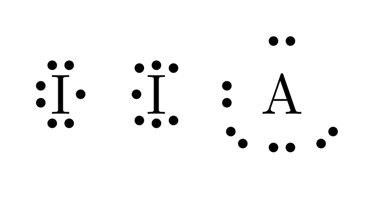 i2 dot diagram