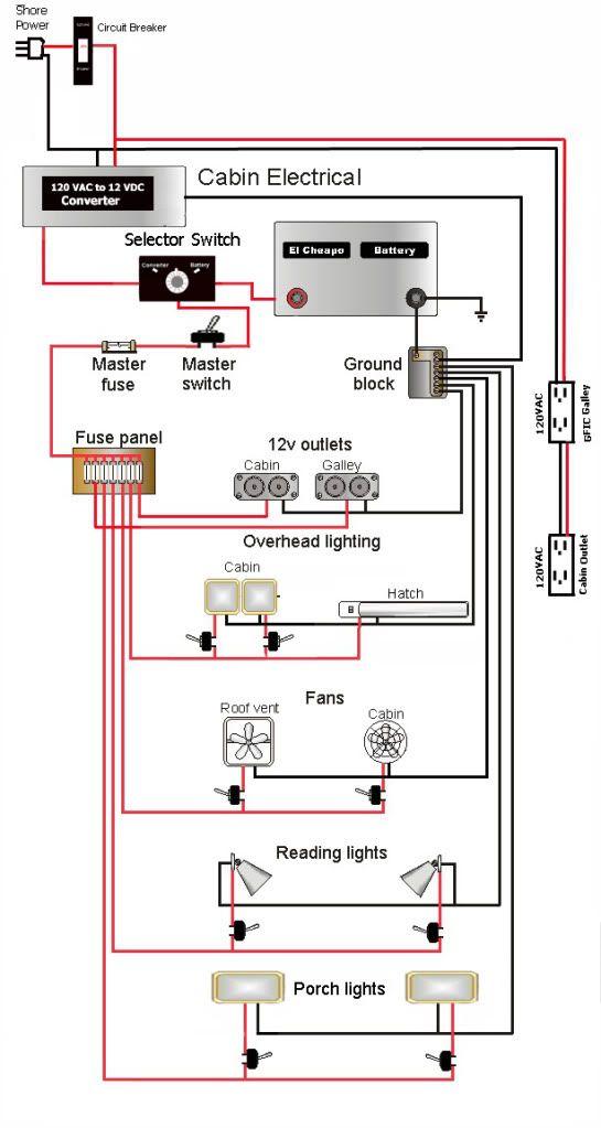 Security Traveler 5th Wheel 12v Wiring Diagram