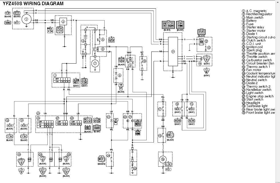 yfz 450 wiring harness diagram wiring diagram